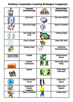 Desktop Cooperative Learning Strategies Companion-Printable PDF includes table and explanation of strategies