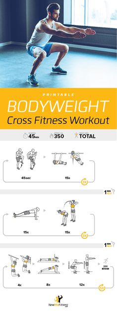 CrossFit Bodyweight workout for a super all around strong, lean, can-do-anything body!