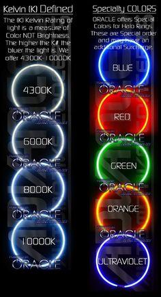 Jeep Wrangler 2007-2015 Oracle LED Halo Kit at NFC Performance