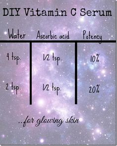 Healthy, Glowing Skin with DIY Vitamin C Serum