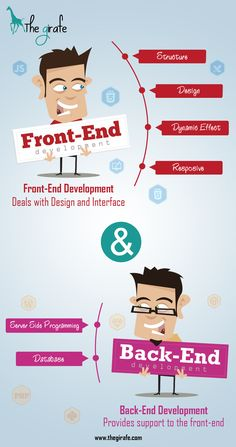 The Girafe infotisements is one of the best and Top Web Development Company in Chandigarh and web design company in chandigarh and india. Web Design Services, Web Design Company, Logo Design, Website Development Company, Software Development, Keep Calm And Relax, Brand Management, Best Web Design, Service Design