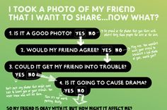 I took a photo of my friend that I want to share... Now what? Classroom Poster for Middle & High School | Common Sense Media