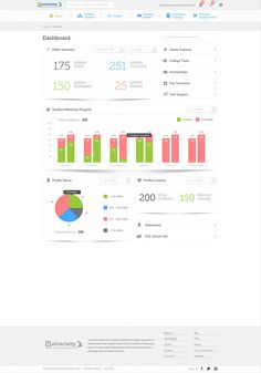 Dashboard designing using stacked charts and pie charts.  Technologies - HTML5, CSS3, JQuery and for graphs i am used Highcharts.