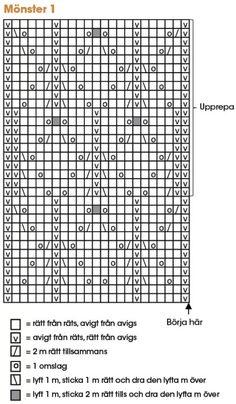 Sticka söt kofta med flätor – gratis beskrivning | Allas Periodic Table, Periodic Table Chart, Periotic Table