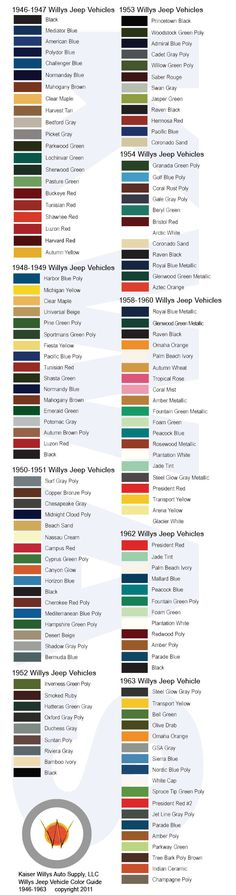 Kaiser Willys Jeep Vehicle Color Guide to you by House of Insurance in Jeep Willys, Jeep Wagoneer, Jeep Cj, Willys Wagon, Jeep Truck, Vintage Jeep, Jeep Parts, Cool Jeeps, Off Road