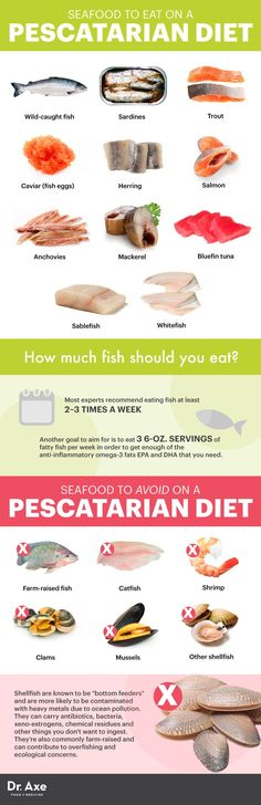 Pescatarian seafood to eat - Dr. Axe Should you try a pescatarian diet? There are many health benefits to this diet over vegetarian and vegan diets without consuming meat. Pescatarian Diet, Pescatarian Recipes, Vegetarian Recipes, Healthy Recipes, Vegetarian Lifestyle, Healthy Meals, Paleo Diet Results, Atkins, Gourmet