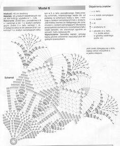 crochet مفارش طاولات صغيره ووسط - mumy50 - Álbuns da web do Picasa
