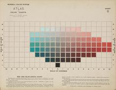 (6) Atlas of the Munsell color system by A.H. Munsell, 1915