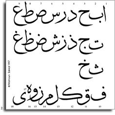 Several letters in the Arabic alphabet share the same shape, and are differentiated only by the number and placement of dots on the letters. Of the basic 18 shapes http://www.sakkal.com/Arab_Calligraphy_Art2.html