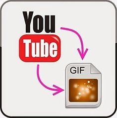 How to Convert Any YouTube Video In A Gif