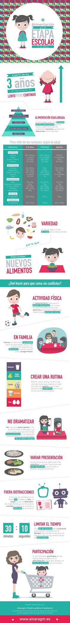 Infografía sobre la alimentación en la etapa escolar #alimentacion #salud #dietetica #diseno #ilustracion #infografia #hogarutil