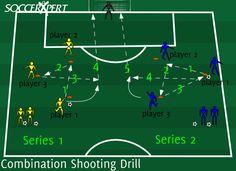 Soccer Drill Diagram: Combination Shooting Drills