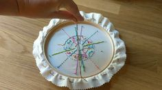 How to Finish & Frame Embroidery in a Hoop Thread Art, Embroidery Stitches, Needlepoint, Holiday Gifts, Craft Supplies, Needlework, It Is Finished, Crafty, Quilts