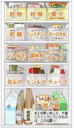 乾物収納 Kitchen Shelves, Kitchen Pantry, Kitchen Storage, Storage Shelves, Storage Spaces, Room Planning, Pantry Organization, Organisation, Home Upgrades