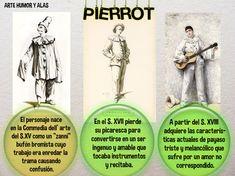 Pierrot es la versión francesa de Pedrolino, que era un personaje típico de la commedia dell'arte, una forma de improvisación que comenzó en el norte de Italia.El personaje fue cambiando a través del tiempo gracias a grandes actores que lo interpretaron dejando su sello personal tanto en la personalidad como en la vestimenta.