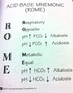 Acid/Base Mnemonic...OMG....I remember this from the ADN program..memories