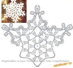 Crochet snowflake pattern – Multipurpose Decorative Crochet Snowflake Pattern crochet snowflake pattern szydełkowe gwiazdki i dzwonki na chionkę crochet christmas decorations kdnnrvg Source by Crochet Snowflake Pattern, Christmas Crochet Patterns, Crochet Snowflakes, Christmas Snowflakes, Christmas Knitting, Crochet Diagram, Crochet Motif, Crochet Doilies, Crochet Flowers