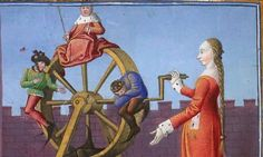 Image result for wheel of fortune middle ages