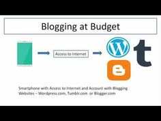 udemy blogging course for beginners 2019 by udemy course instructor Blog Websites, Student Success, Like Instagram, Blogging For Beginners, Real Life, How To Start A Blog, Budgeting, Knowledge, Budget Organization