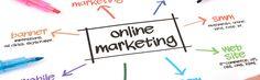 Digital Marketing and Development Capabilities - Incredo Solutions Brand Story, Digital Marketing