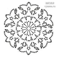 шестиугольные мотивы крючком со схемами: 18 тыс изображений найдено в Яндекс.Картинках