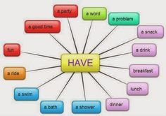 Surfing into English: LARGE COLLECTION of collocations, phrasal verbs and Idioms