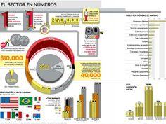 Franquicias: El sector en números (infografía)  | SoyEntrepreneur