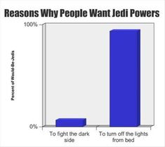 why people want jedi powers   Funny Pictures Thursday