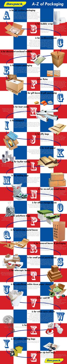 Discover just a few of the huge number of packaging solutions Davpack can offer you with our handy A-Z guide of packaging. Packaging Solutions, Infographics, Content, Infographic, Info Graphics, Visual Schedules