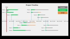 Excel Project Timeline Step By Step Instructions To Make Your