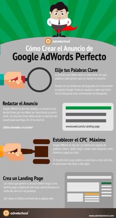 Anuncio de Adwords perfecto #inboundmarketingespañol