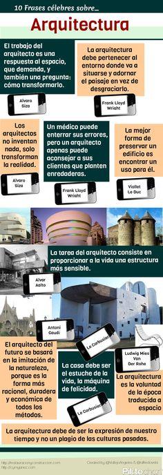 10 frases célebres sobre Arquitectura #infografia @jecex