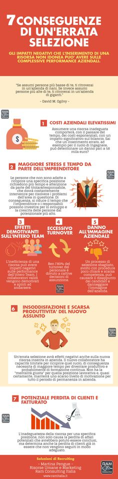 #Recruiting #SelezioneDelPersonale #Infografica