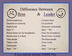 Bosses vs Leaders