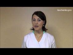 Nek oefeningen Margo Levchenko