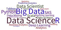 90+ Active Blogs on Analytics, Big Data, Data Mining, Data Science, Machine Learning