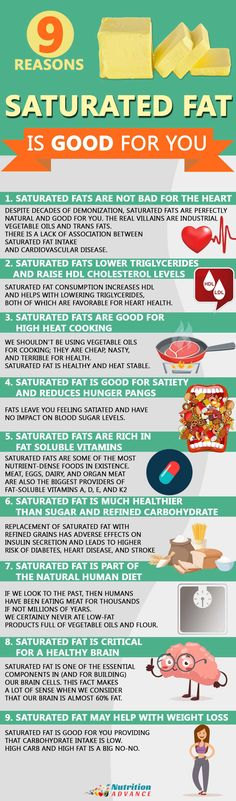9 reasons saturated fat is good for you food pyramidfat