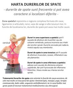 harta durerilor de spate dupa cauza si localizare: infografic Yoga Fitness, Health Fitness, Good To Know, Salvia, Healthy Life, Life Hacks, Massage, Cancer, Healing