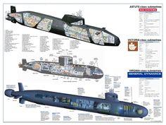 Submarines various Countrys Military Drawings, Nuclear Submarine, Navy Military, Armada, United States Navy, Navy Ships, Military Weapons, Military Equipment, Submarines