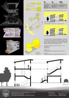 Architettura lotto gotico