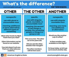 "hellolearnenglishwithantriparto: "" OTHER, THE OTHER & ANOTHER #learnenglish """