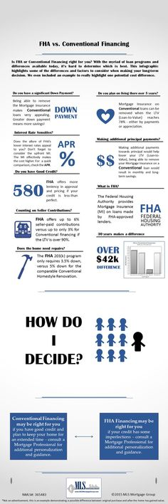 The ABC\u0027s of FHA Loans Real estate - commercial loan agreement