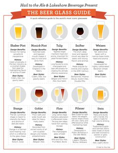 laymansbeer:  This glassware guide from Hail to the Ale and Lakeshore Beverage is a great primer to the vast variety of vessels available for the multitude of beer styles out there. Check out the full size infographic here.