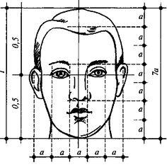Изображение головы человека ATLANTIC