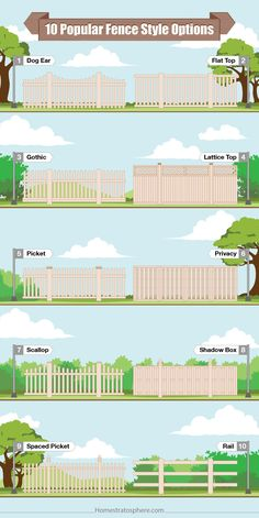 75 Fence Designs, Styles, Patterns, Tops, Materials and Ideas - 10 popular fence design styles (illustrated chart). Best Picture For horse fence For Your Taste Y - Patio Fence, Front Fence, Diy Fence, Fence Landscaping, Backyard Fences, Brick Fence, Cedar Fence, Fenced In Backyard Ideas, White Picket Fence