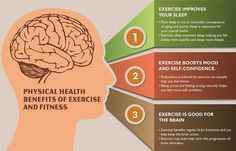 Physical #health #benefits of #exercise and #fitness