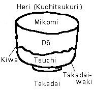 All about the tea ceremony and utensils blog