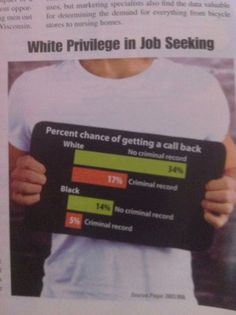 White Privilege in Job Seeking  Source: Pager. Devah. 2007. Marked: Race, Crime, and Finding Work in an Era of Mass Incarceration. University of Chicago Press.  [follow this link to find a short documentary discussing race and politics in the United States: http://www.thesociologicalcinema.com/1/post/2012/12/race-2012-a-conversation-about-race-and-politics-in-america.html]