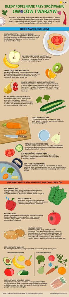 Infografika zawierająca błędy popełniane przy spożywaniu warzyw i owoców   Warzywa i owoce   Zdrowie   Zdrowe jedzenie   Jak jeść zdrowo   Infographic Good To Know, Nom Nom, Healthy Lifestyle, Life Hacks, Food Porn, Food And Drink, Health Fitness, Tasty, Herbs