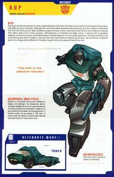 Transformers Universe - Gallery: G1 Kup